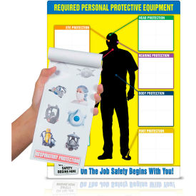 Personal Protective Equipment Posters