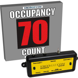 Occupancy Capacity Counter