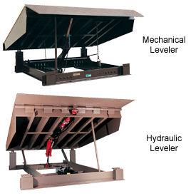 Vestil Mechanical & Power Pit Mount Dock Levelers