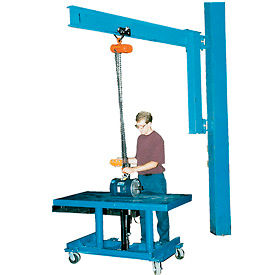 Wall Mount Jib Cranes for Low Ceilings
