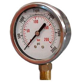 Dynamic Glycerine Filled Pressure Gages