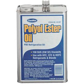 Polyol Ester Refrigeration Lubricants