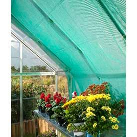 Greenhouse Shade Cloth