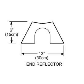 End Reflector Kit - For Infrared Heaters