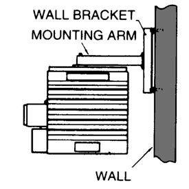 TPI Wall Mount Kit for 15-25KW Hazardous Location Heaters HLWM1525