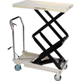 JET® DSLT Series Double Scissor Lift Table 140778 - 770 Lb. Capacity