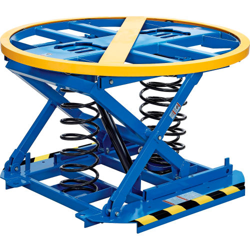 Best Value Spring-Actuated Pallet Carousel Skid Positioner by