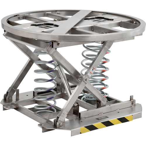 Best Value Stainless Steel Spring-Actuated Pallet Carousel Skid Positioner by