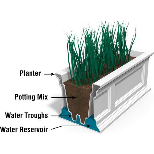 Mayne Fairfield 3 Ft Window Box Planter White B1627143 Globalindustrial Com