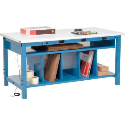 Global Industrial™ Electric Packing Workbench ESD Safety Edge - 60 x 30 with Lower Shelf Kit