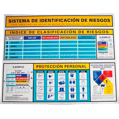 Poster, Hazard Identification System (Spanish), 24 x 30