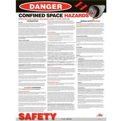 Poster, Confined Space Hazards, 24 x 18