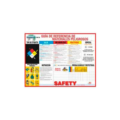 Poster, Hazmat Reference Guide (Spanish), 18 x 24