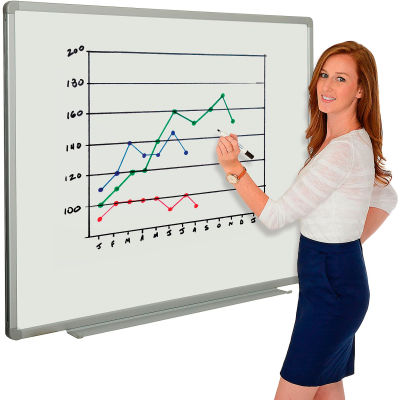 Global Industrial™ Porcelain Dry Erase Whiteboard - 48 x 36 - Aluminum