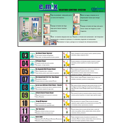 Wall Chart for e.mix Dilution Control System, Spanish
