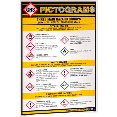"""INCOM® GHS1010 GHS Information Pictogram Wall Chart, 24"""" x 36"""""""