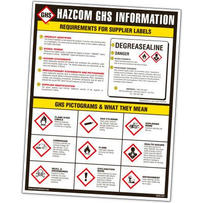 INCOM® GHS1047 GHS Information Decal, 10/Pack