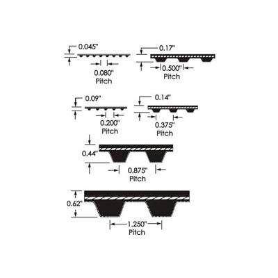 ContiTech Positive Drive Synchronous Belt, 130xl037